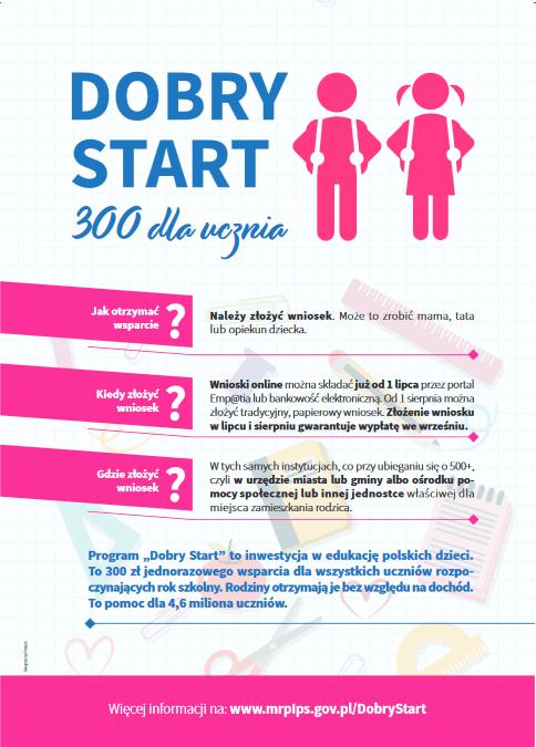 Rządowy program Dobry Start