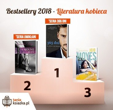Top 100 książkowych bestsellerów 2018 roku w TaniaKsiazka.pl