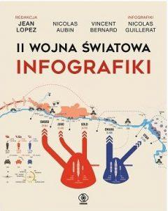 II wojna światowa - sprawdź na TaniaKsiazka.pl