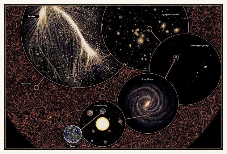 Planetarium - ilustracja